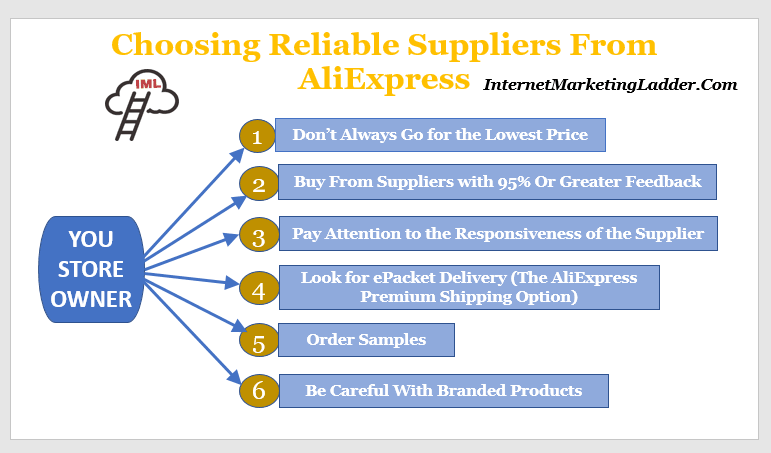 Drop Shipping Products from China - Choosing Reliable Suppliers From AliExpress